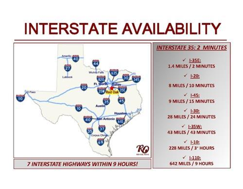 Interstate Highway Availability