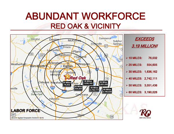 Workforce Map