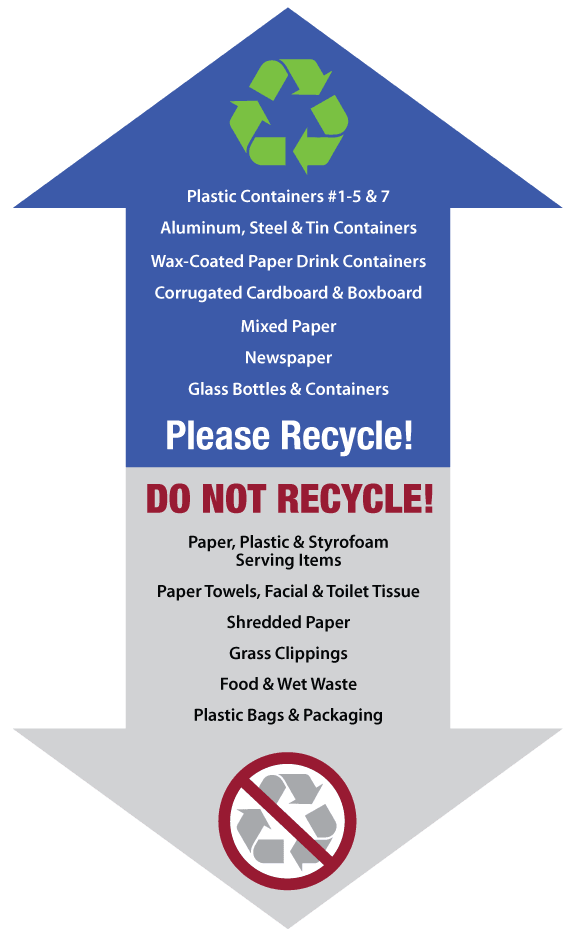 Recycle-Guidelines-Arrow-Graphic-B